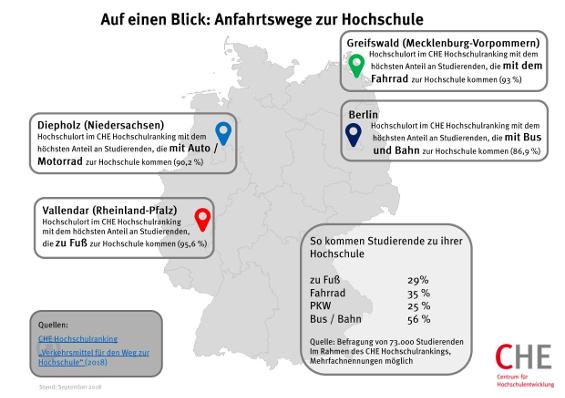 Grafik_Wege_zur_Hochschule_web_2167
