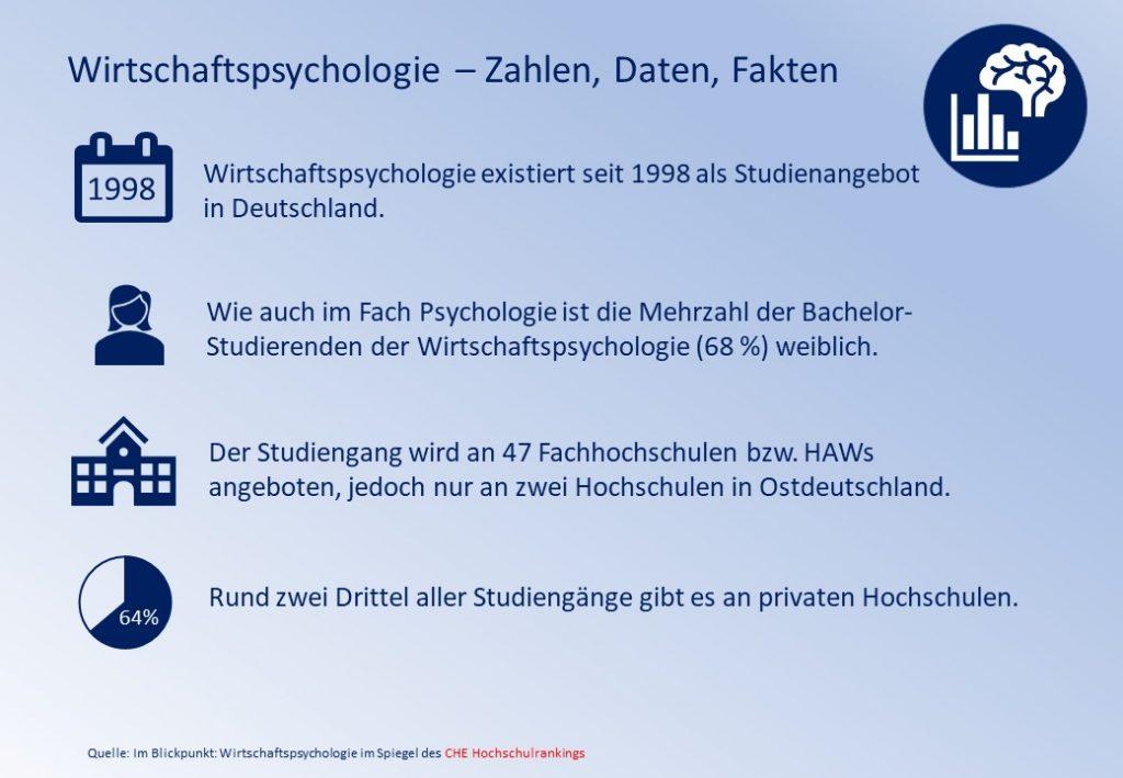 Wirtschaftspsychologie Nc