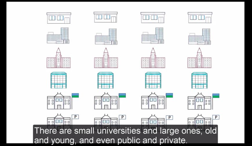 Video: What are the benefits for universities participating in U-Multirank?