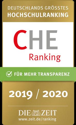 CHE Ranking